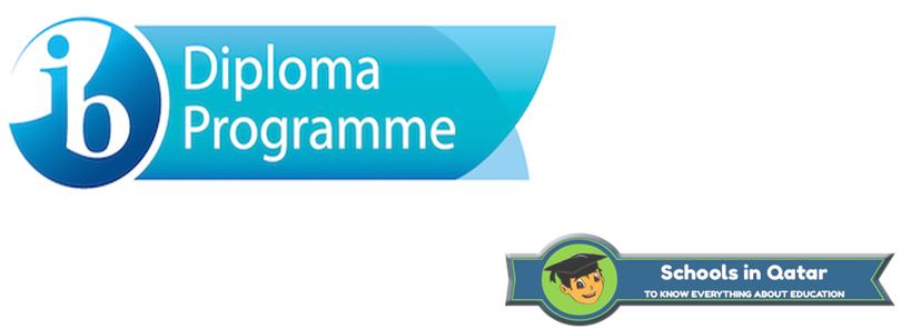 IB Diploma Programme Curriculum (DP)